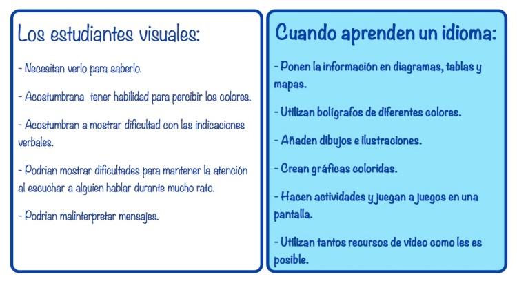 estudiante visual
